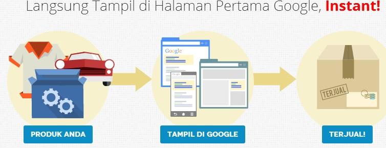 pasang iklan google adwords