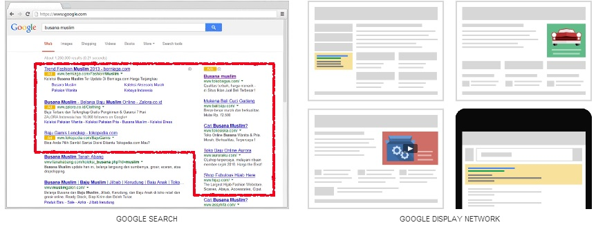 search & display google adwords
